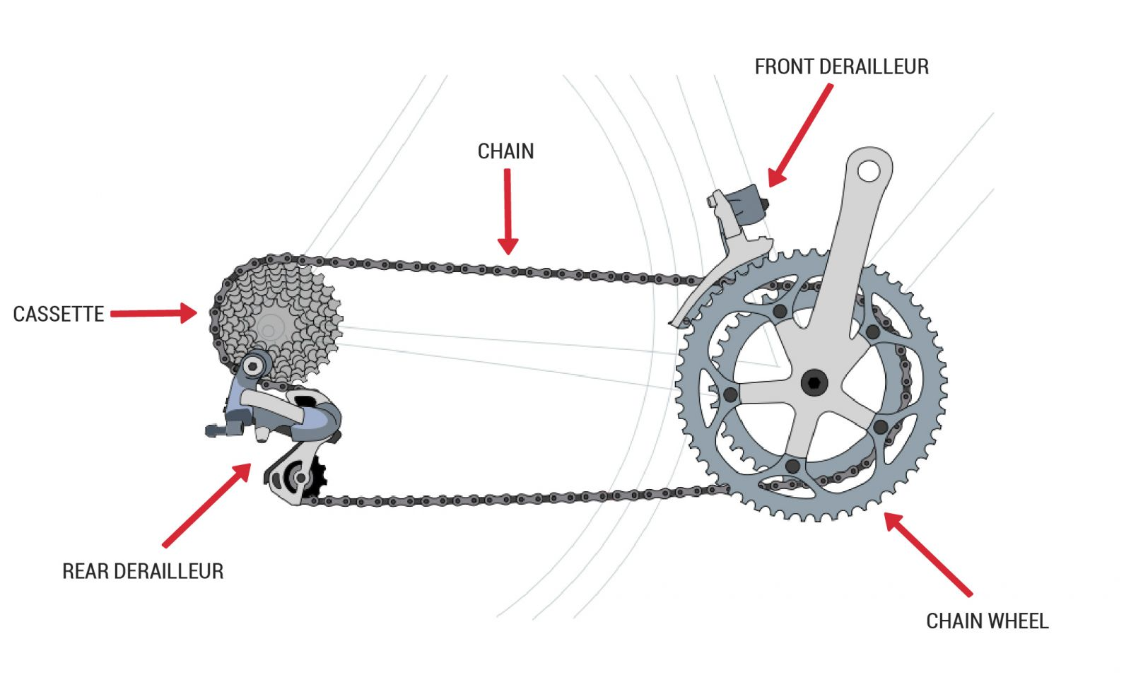 Fixed Gear Bike Parts Diagram Wiring Diagram